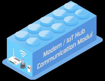 Block_Modem (en)
